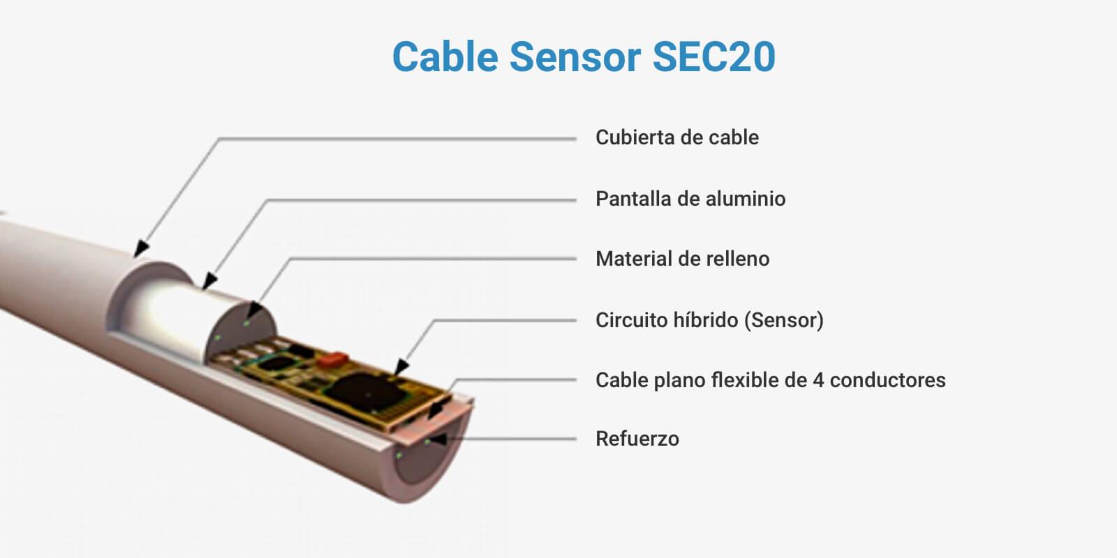 Cable sensor SE20